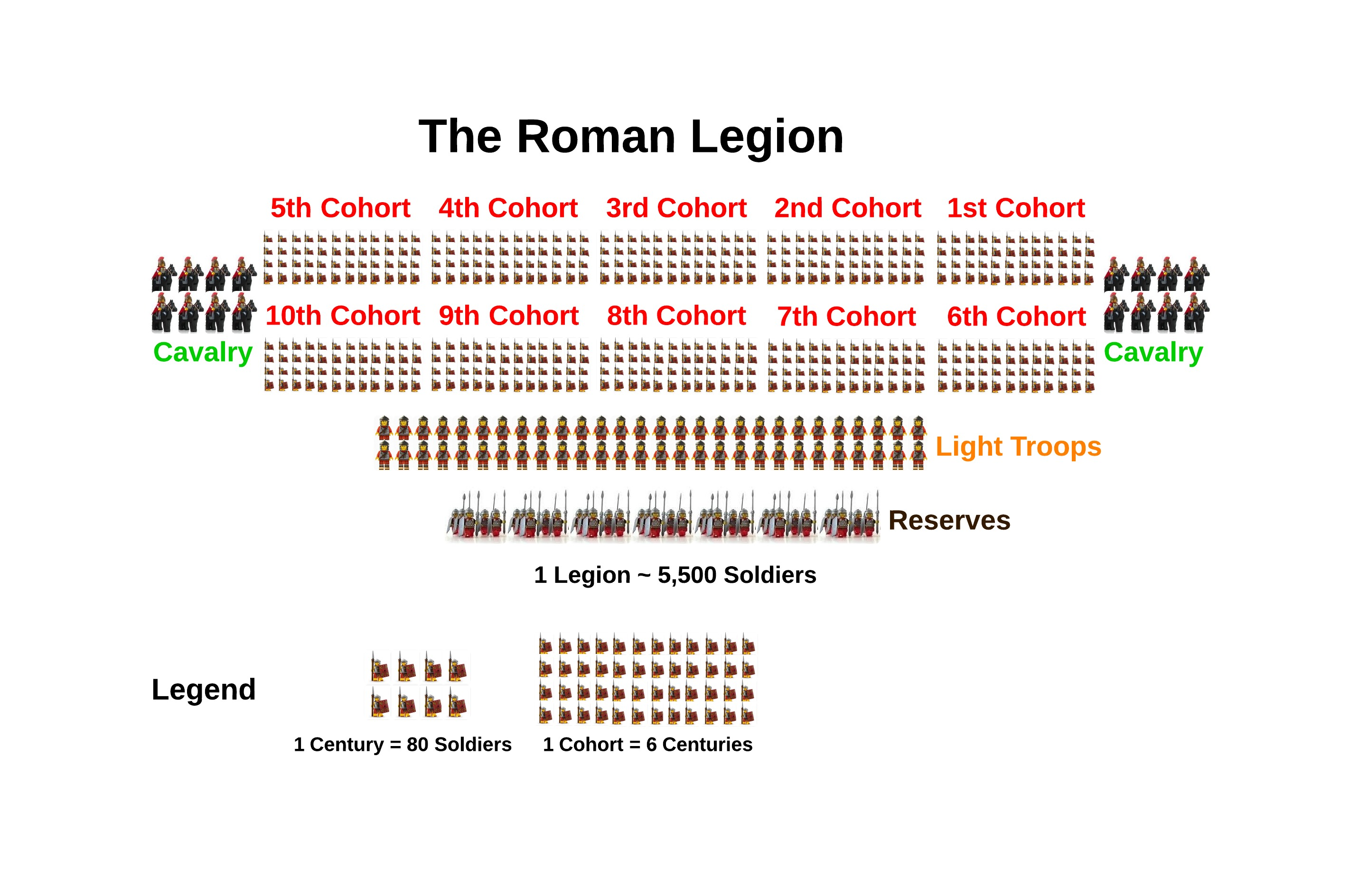 Decimation: Roman Army, Cadornas Army or Both?